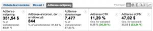 google adsense indtjening