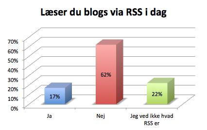 laeser-du-rss