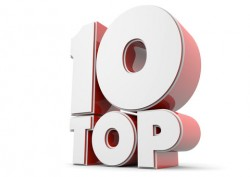 top 10 seo udtryk