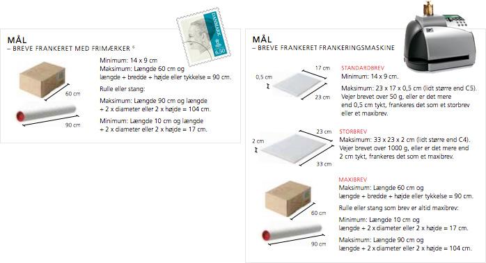 Brevforsendelser hos Post Danmark